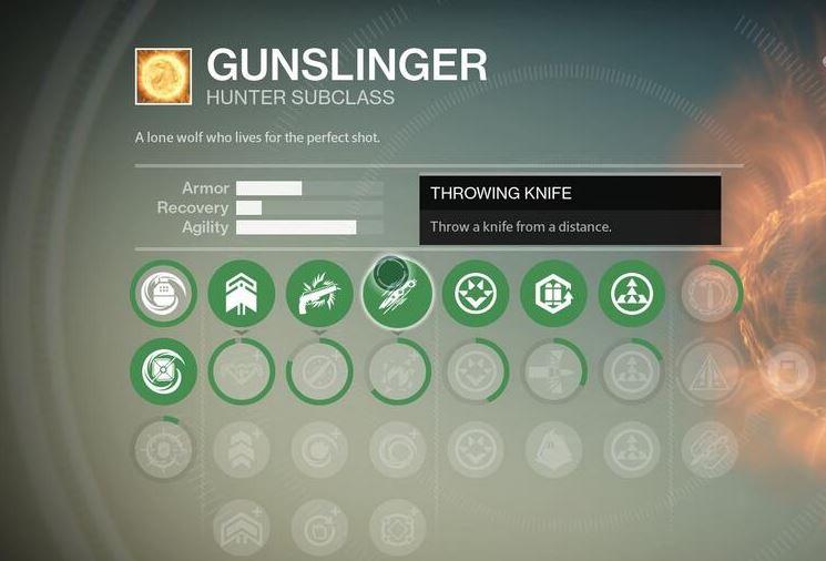 Destiny Skills Gunslinger