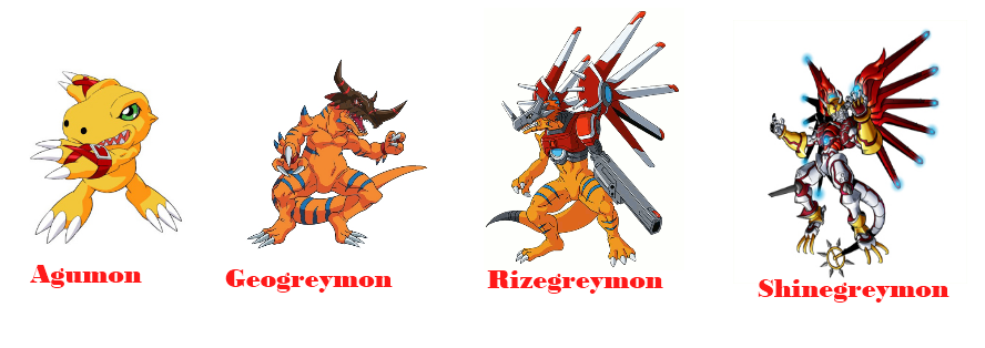 """""""I am the Alpha and Omega. They call me, Omnimon!"""": """"Which ... Gaomon Evolution Chart"""