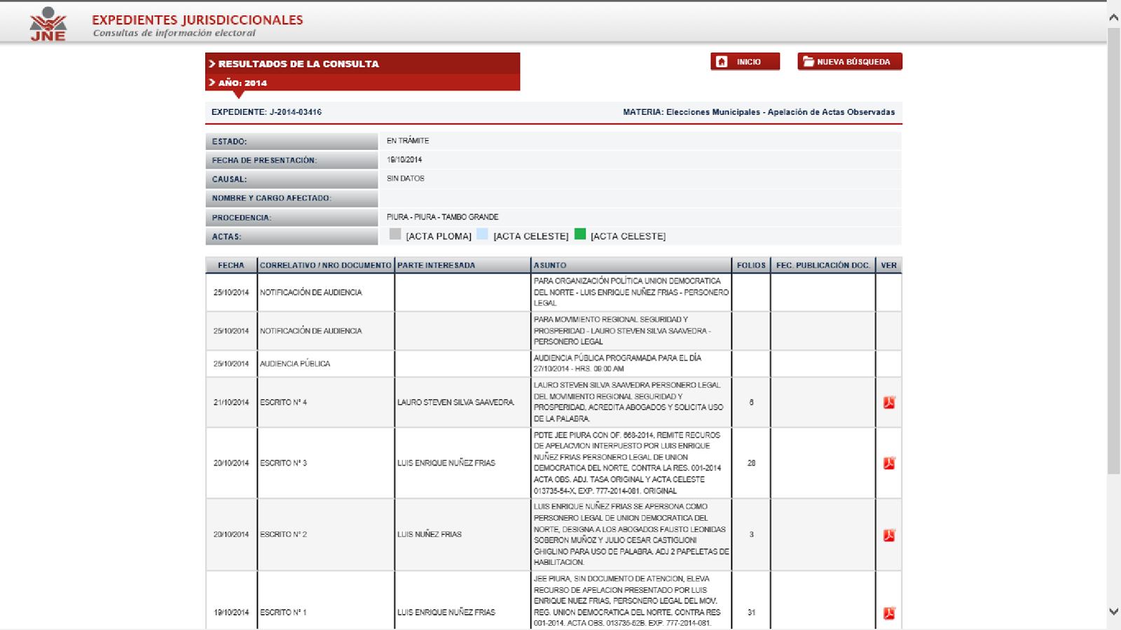 web de jurado nacional de elecciones: