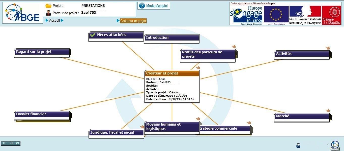 Business plan site de rencontre
