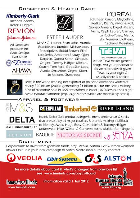 Senarai barang Israel untuk diboikot