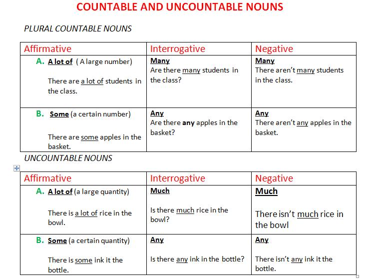 Learn czech common phrases