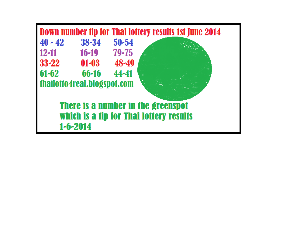 Thai lottery results 1st june 2014 sunday domingo tips thai lotto