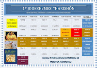 CALENDARIO 1º JODESH/MES