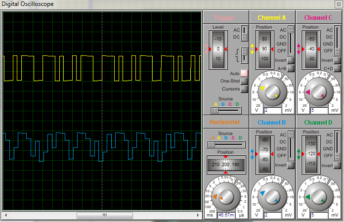 digital serial input and analog output in oscilloscope