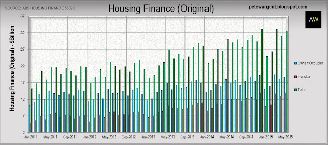 housing finance original