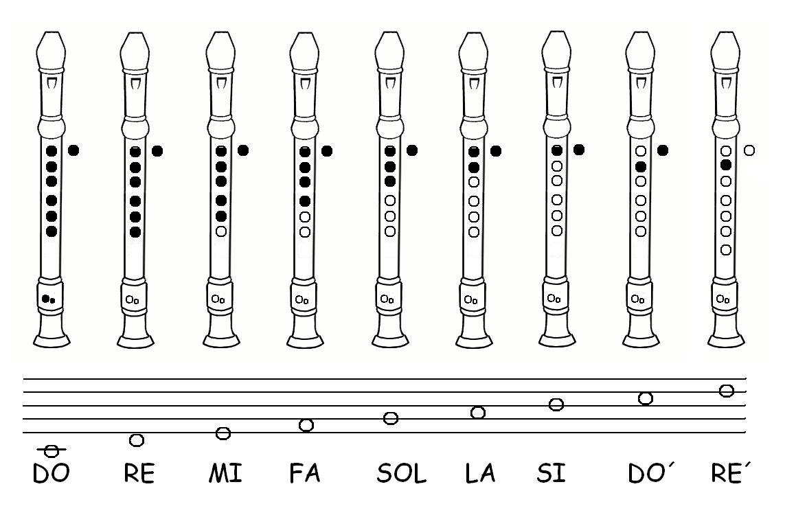 flauta dolca: