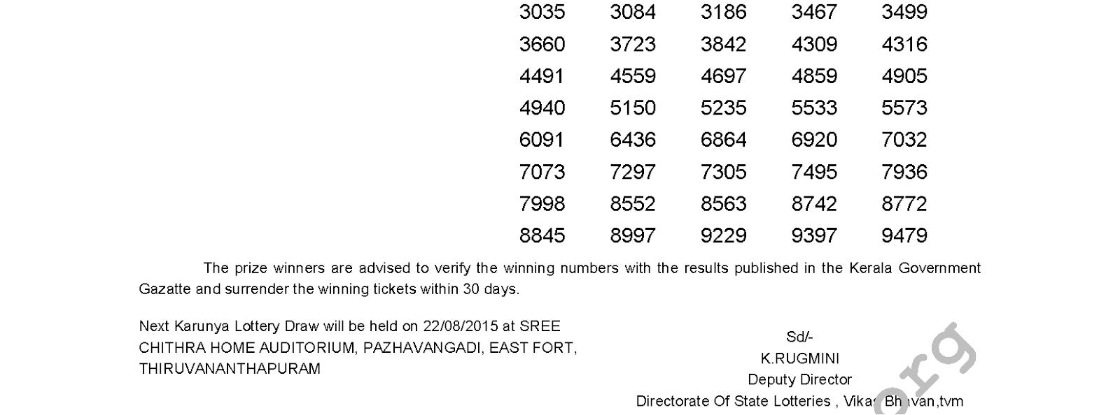 Karunya Lottery KR 202 Result 8-8-2015