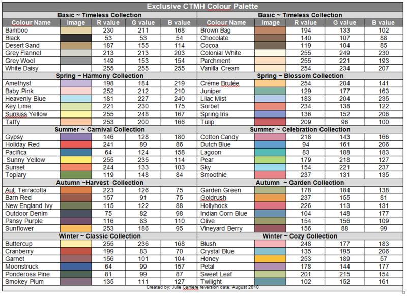 pantone color charts pdf