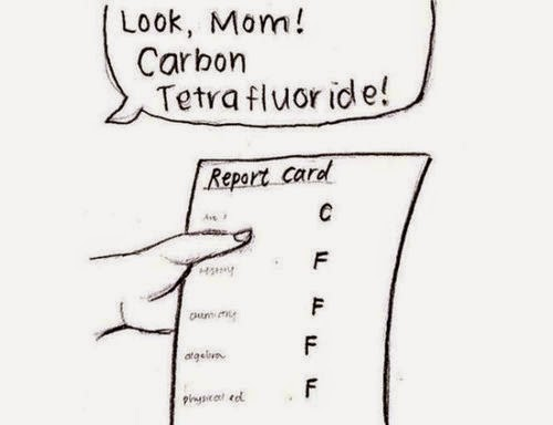 Medical Laboratory and Biomedical Science: Carbon Tetra Fluoride