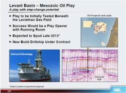 Εχουμε ήδη στη διάθεσή μας γεωλογικές αναλύσεις που αποδεικνύουν την ύπαρξη υδρογονανθράκων, φυσικού αερίου, πετρελαίου