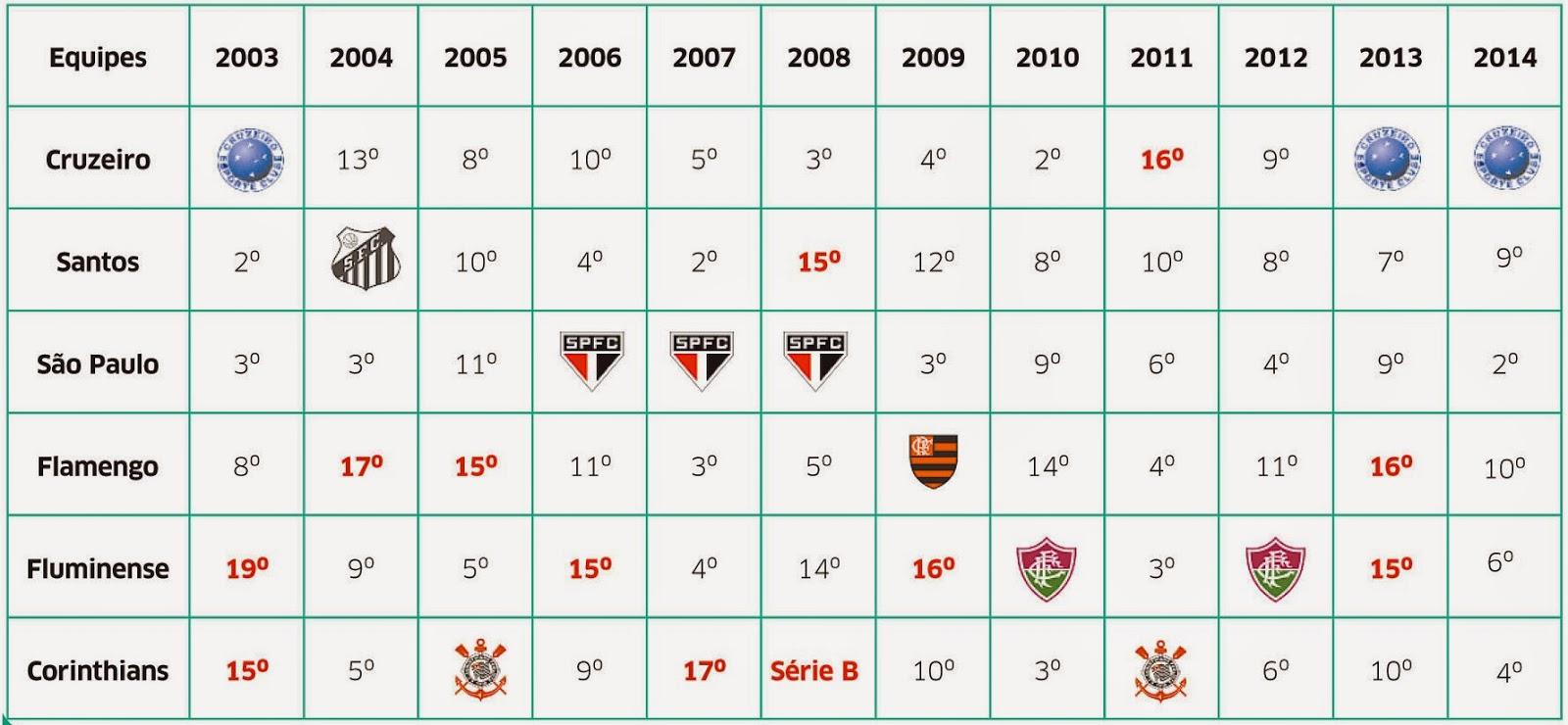 loterias nacional 22 12 2006: