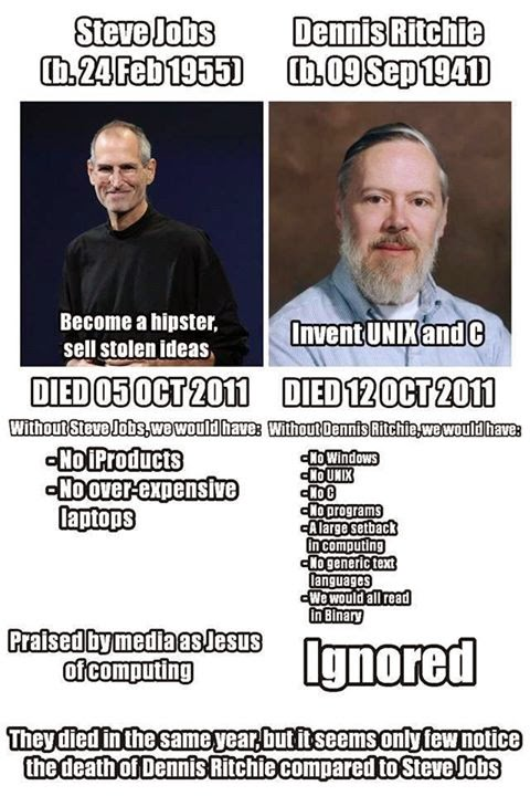 Steve Jobs dan Daniel Ritchie