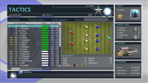 Premier manager 2012 full unlocked free download