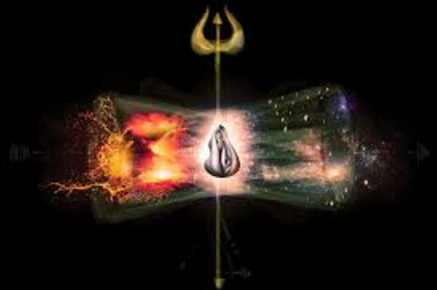 Shiva Damru Ka Sankata Haran Mantra Sutr