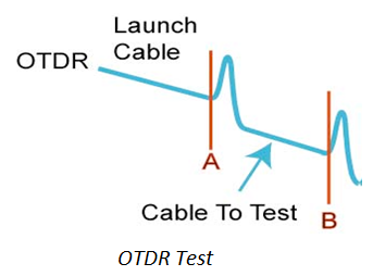 communication fiber laser thesis The transmission of communication signals – include non-zero dispersion fiber (nzdf), zero water peak fiber (zwpf), 10-gbps laser optimized multimode fiber (om3), and fibers designed specifically for submarine applications.