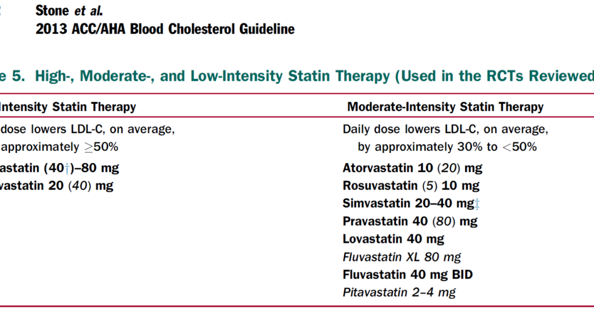 statin classification Pedi cardiology: Statins classification by potency