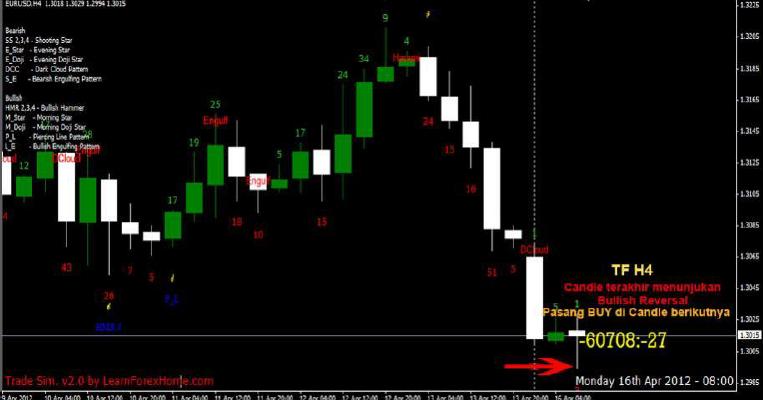 Nathea trading system