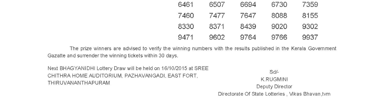 BHAGYANIDHI Lottery BN 207 Result 9-10-2015