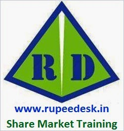 Free Share Market Training