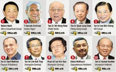 10 orang terkaya di Malaysia