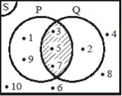 Blog yudhistihira operasi himpunan dalam diagram venn blog yudhistihira ccuart Gallery