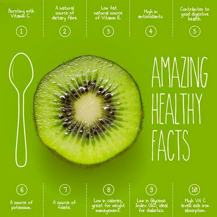 ... Day Challenge : Day # 6 & # 7 - Health benefits and Kiwi Soda Popsicle