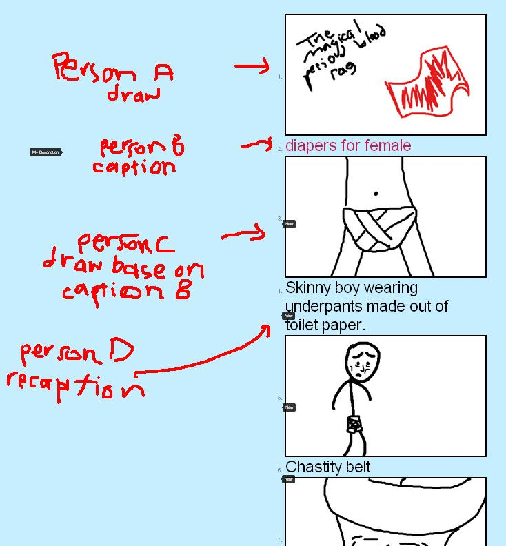 drawing game telephone The Advance Broken Telephone Game