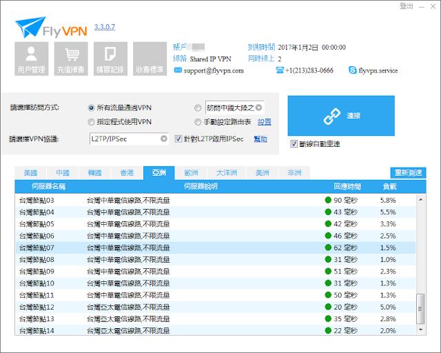翻墻VPN