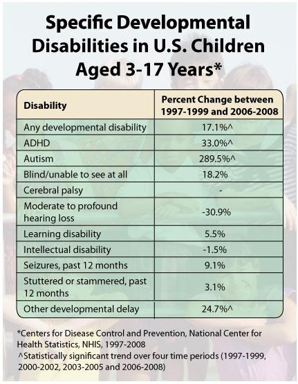 Attention deficit hyperactivity disorder adhd autism spectrum