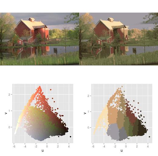 Color Quantization in R