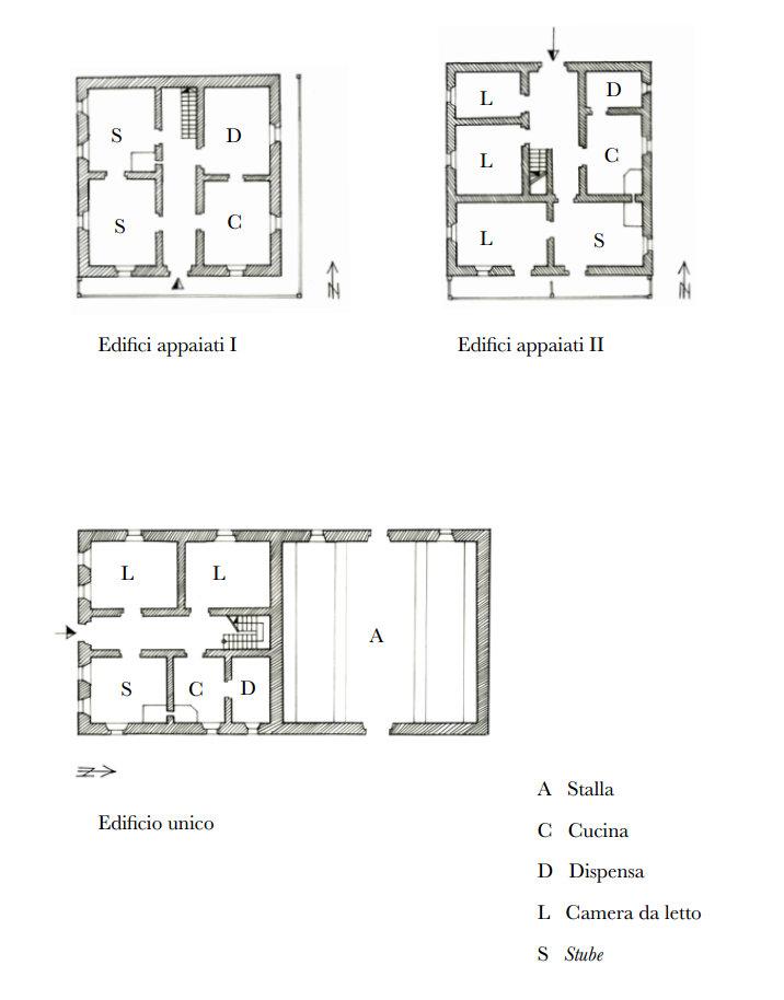 antichi mestieri l 39 architettura dei masi sudtirolesi
