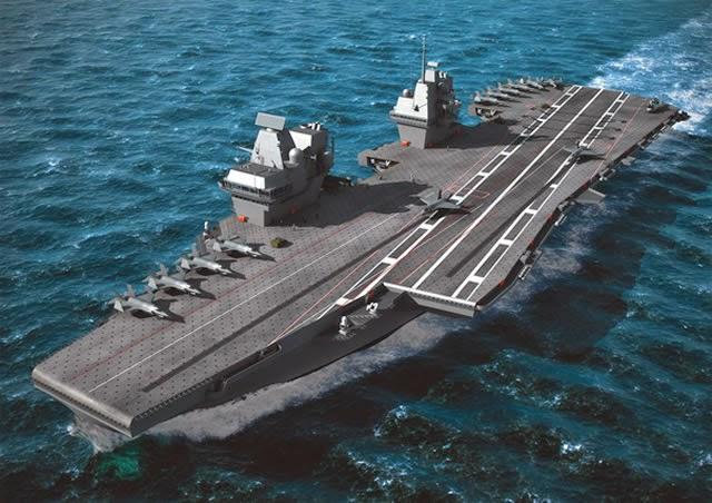 CATOBAR Carrier India