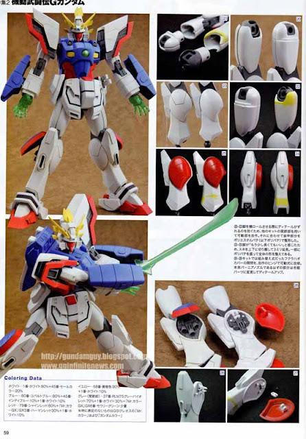 HGFC Shining Gundam painted build