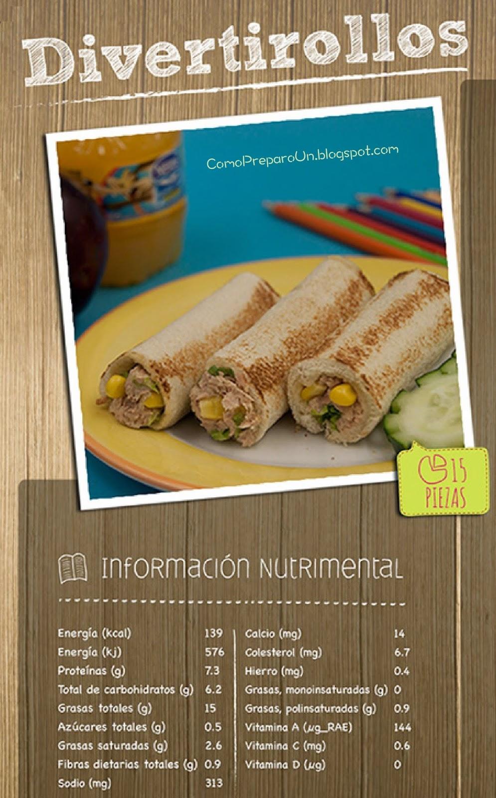 LONCHERAS SALUDABLES - ROLLOS NUTRITIVOS EN PAN CON LECHUGA, ATÚN Y ELOTES