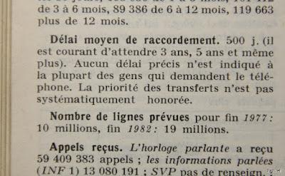 Quid 1976 article sur les délais d'attente de raccordement téléphonique