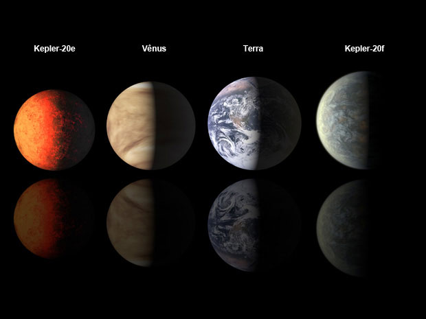 Astrônomos encontram dois planetas do tamanho da Terra