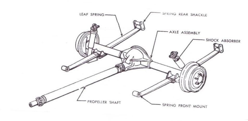 Steve's Camaro Parts What Rear Ends Interchange With 19671969. Friday September 9 2011. Corvette. 68 Corvette Front Suspension Diagram At Scoala.co