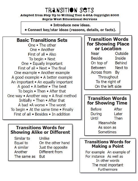 Good transition words for high school essays