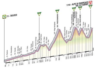 Treviso Pampeago%252C+altimetria%252C+cartina%252C+Giro+2012 Al via il Giro d'Italia 2012, il calendario delle tappe. Il 25 maggio arrivo a Pampeago