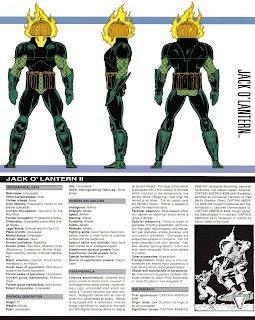Jack O'Lantern (ficha marvel comics)
