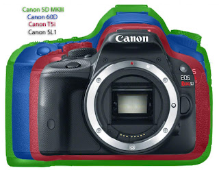 small DSLR camera, new EOS camera, new Canon EOS camera
