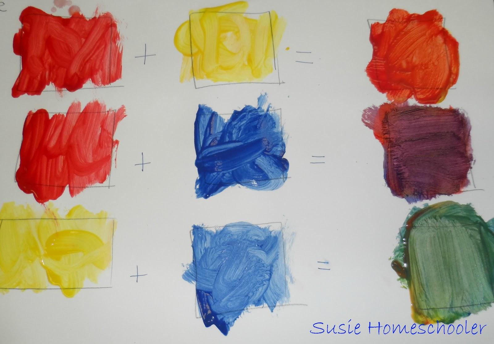 Susie Homeschooler