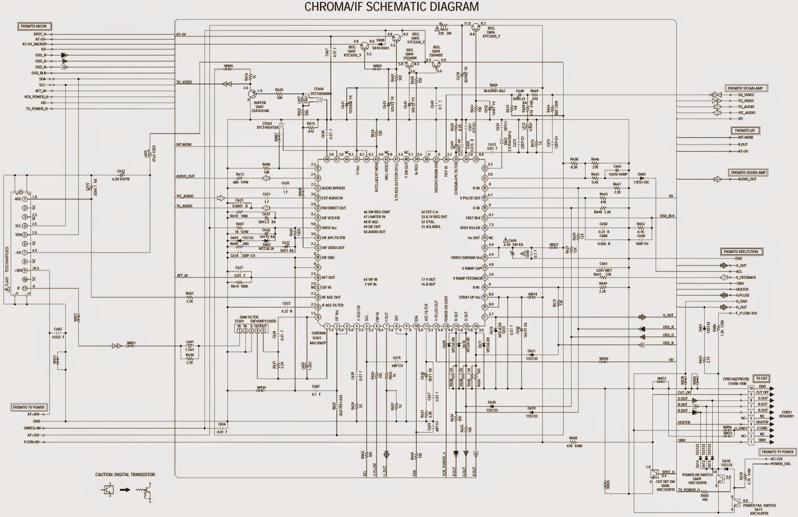 toshiba mv13l4 crt tv - schematic