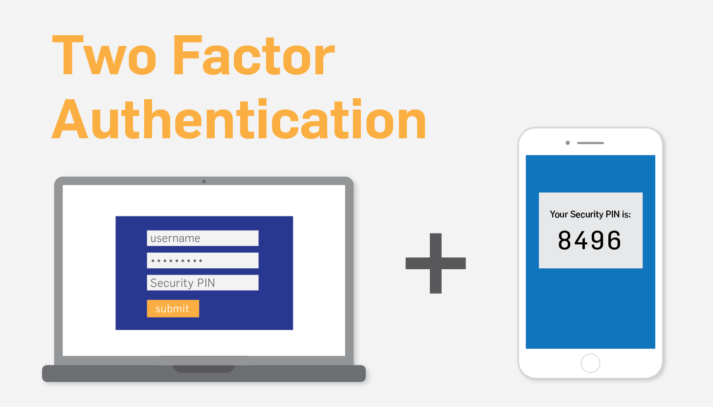 design a multi factor authentication process Image recognition - multi-factor security a simple multi-factor authentication setup involves asking a user for their many banks use image recognition as part of the multi-factor authentication process so their customers can login to their accounts and authorize various financial.