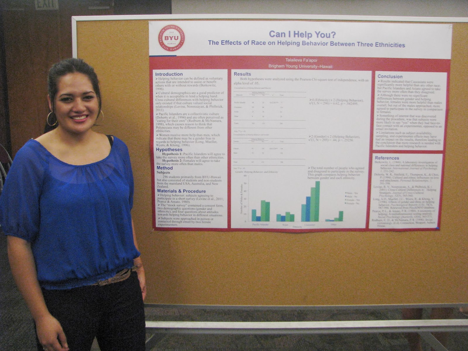 byuh psychology department student research presentations based on a sample size of 296 subjects this study examines the relationship between ethnicity gender and helping behavior