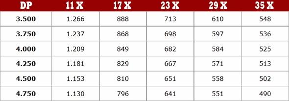 Harga Kredit Suzuki Nex Full Option Terbaru 2015 (Rp.13.825.000,-)