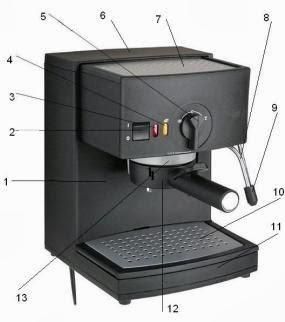 Устройство кофеварки эспрессо