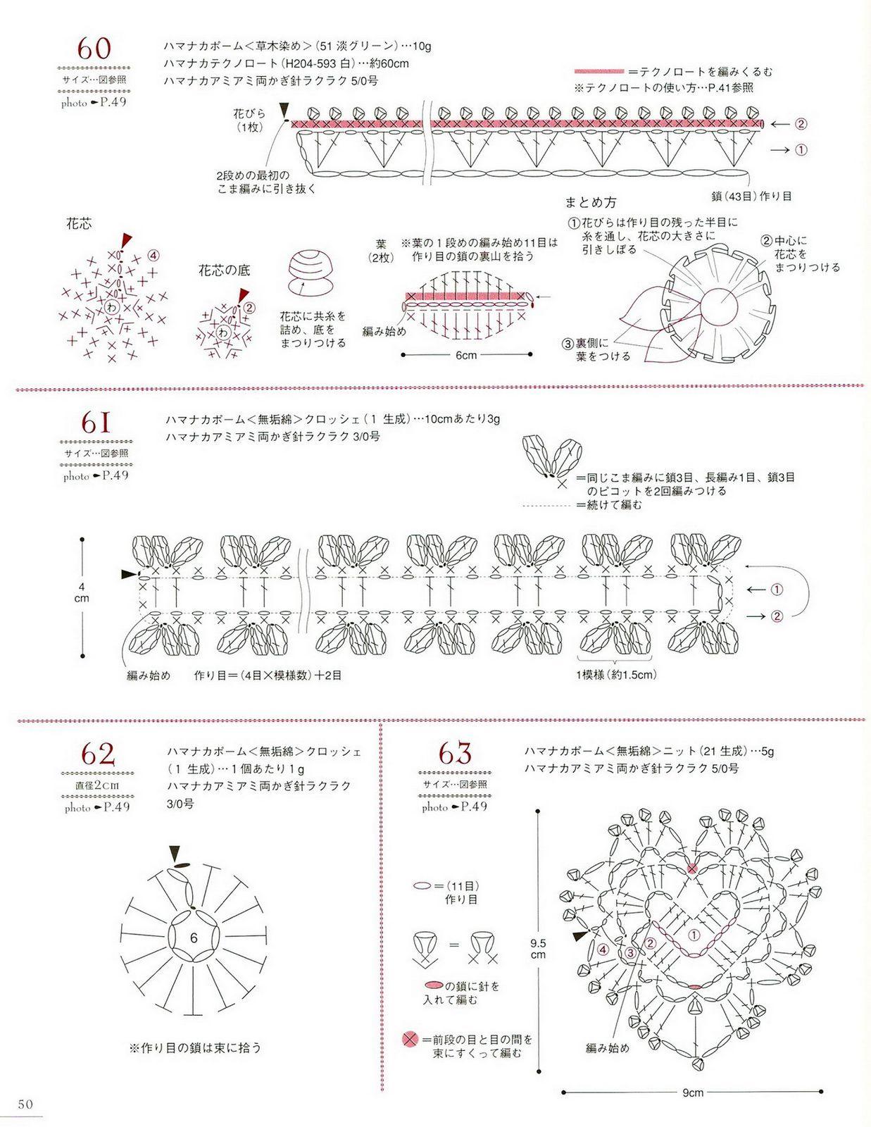Книга рукоделия вязание шитье