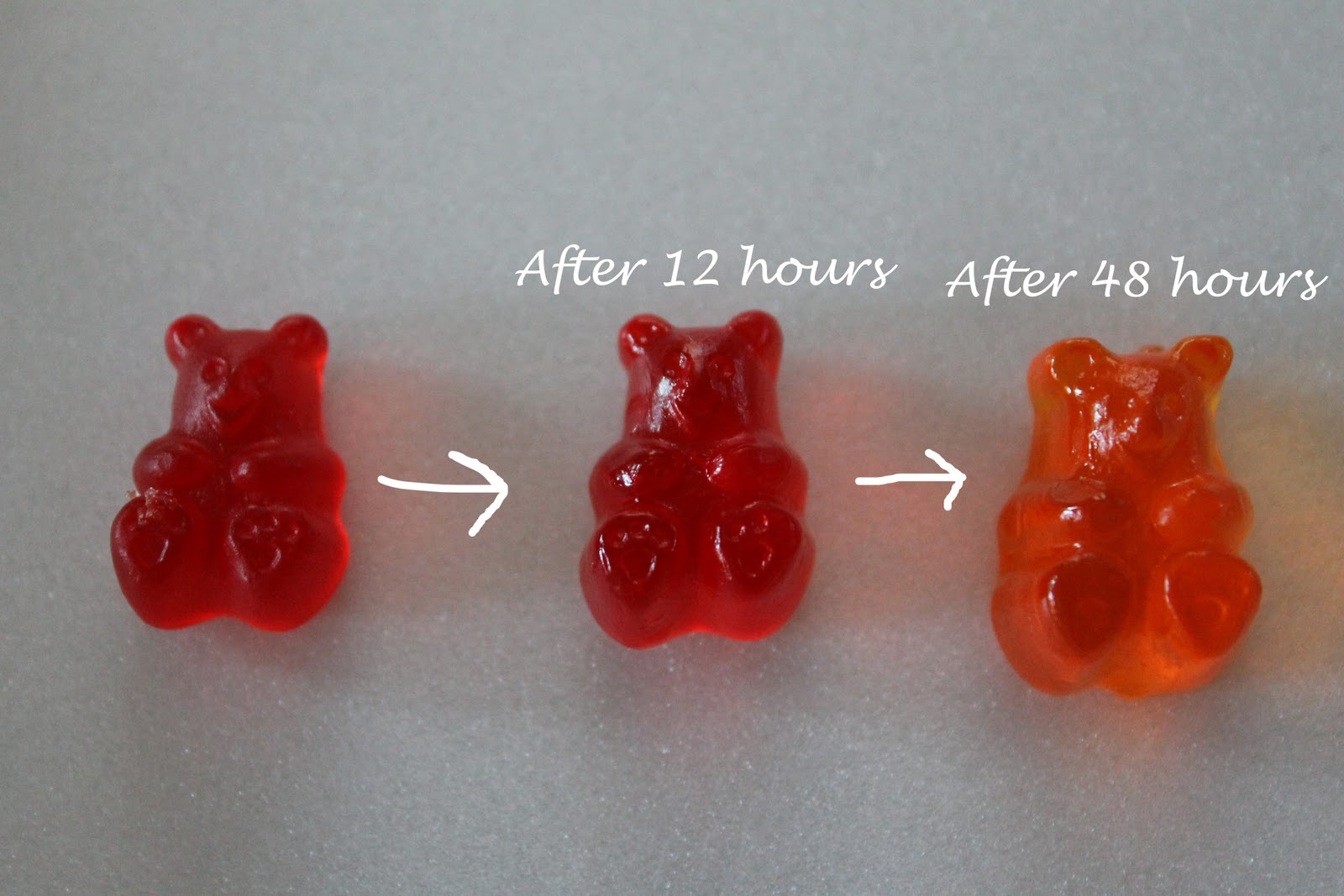 Gummy Bears Alcohol Drink